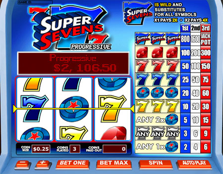 bingo cafe super sevens 3 reel online slots game